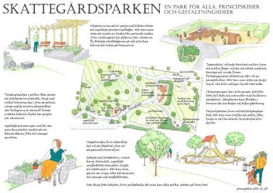Så här kommer det att se ut när Skattegårdsparken är färdig. En park för alla.