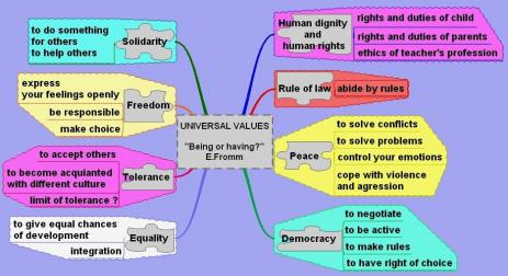 universal values and the justification of Start studying intro to ethics chap 3 learn vocabulary or justification true or one of the universal cultural values suggested by james rachels is a rule.
