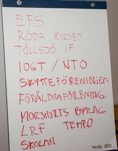 Blädderblocket fylldes med föreningar som nu ska bjudas in till att vara med i arbetsgruppen som kommer att arbeta med ta emot nya invånare i Töllsjö.