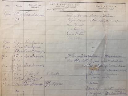 De första noteringarna i observatoriets loggbok
