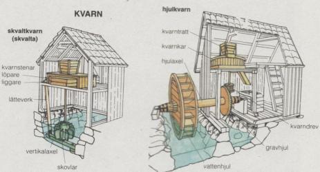 Skvaltkvarn och hjulkvarn