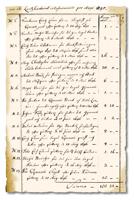 Kostnaden för sigillet i skolans kassabok 1696
