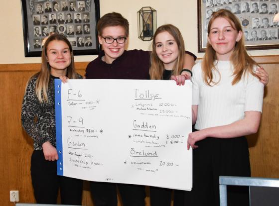 Elin Jönsson, Nicolas Bredell,Ida Tryggvisdottir och Elsa Lange är Ungdomsrådet i Bollebygds kommun.